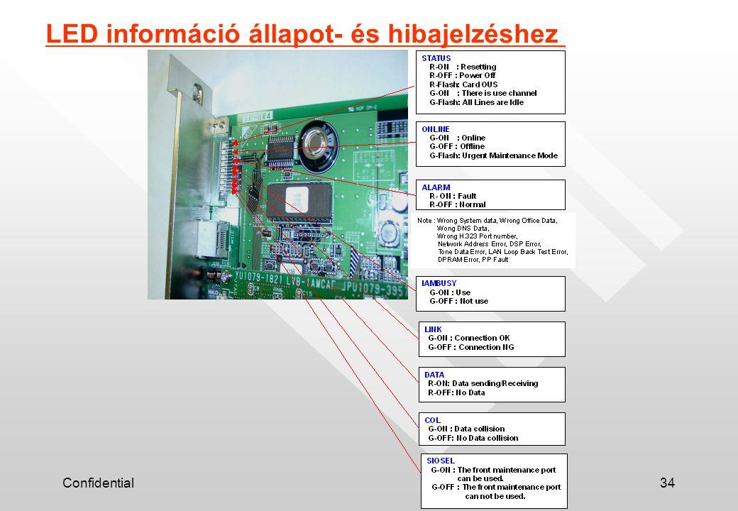 Confidential34 LED információ állapot- és hibajelzéshez