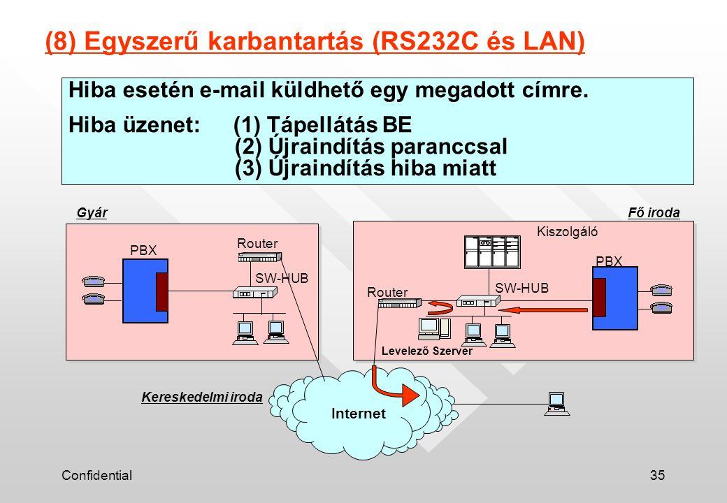 Confidential35 Hiba esetén e-mail küldhető egy megadott címre. Hiba üzenet: (1) Tápellátás BE (2) Újraindítás paranccsal (3) Újraindítás hiba miatt SW