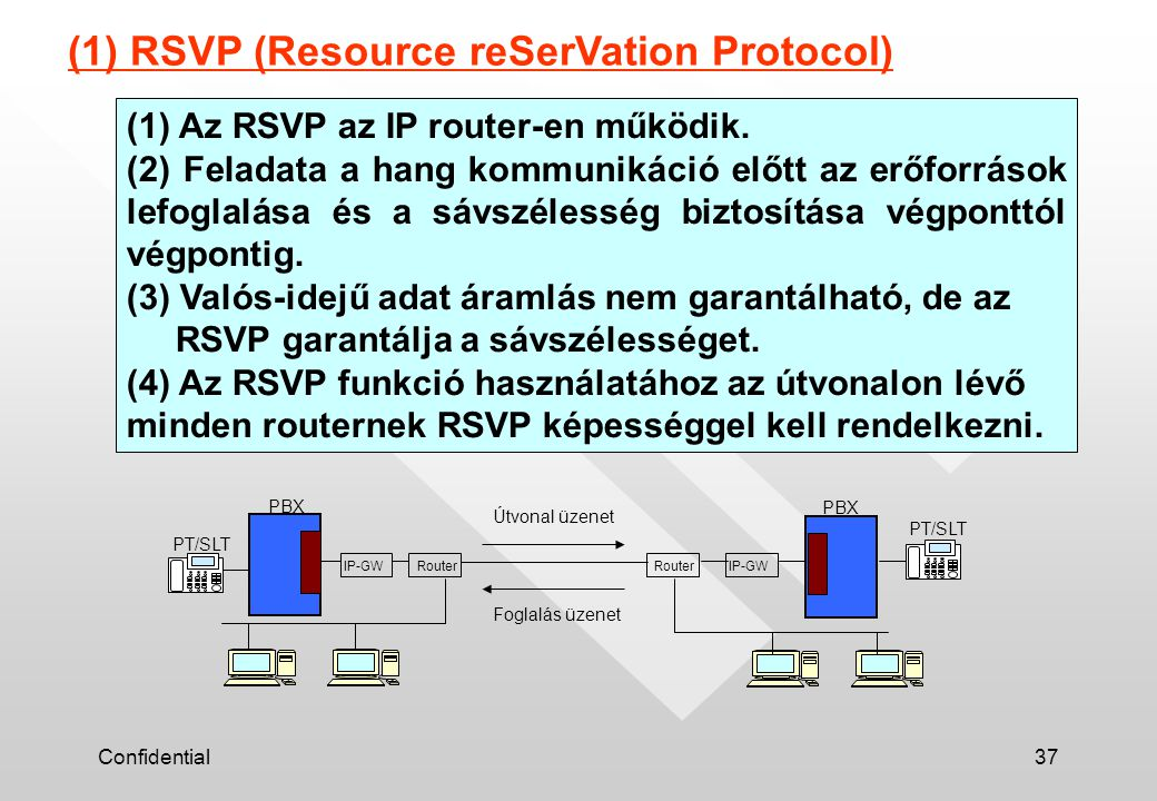 Confidential37 (1) RSVP (Resource reSerVation Protocol) PBX IP-GWRouter PT/SLT RouterIP-GW PBX PT/SLT Útvonal üzenet Foglalás üzenet (1) Az RSVP az IP router-en működik.