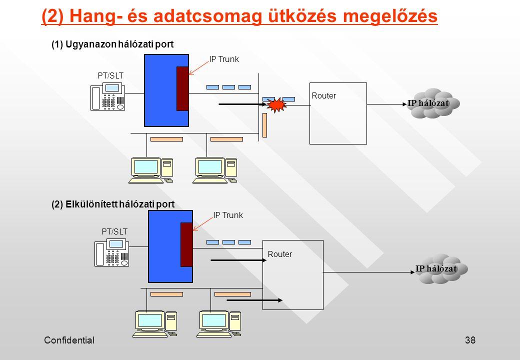 Confidential38 Router IP Trunk IP hálózat PT/SLT (2) Hang- és adatcsomag ütközés megelőzés Router IP Trunk PT/SLT (1) Ugyanazon hálózati port (2) Elkü