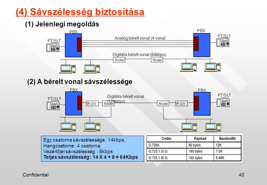 Confidential40 (4) Sávszélesség biztosítása (1) Jelenlegi megoldás PBX Router PT/SLT Router (2) A bérelt vonal sávszélessége PBX IP-GWRouter PT/SLT RouterIP-GW PBX PT/SLT PBX PT/SLT Analóg bérelt vonal (4 vonal Digitális bérelt vonal (64kbps) Digitális bérelt vonal (128kbps) Egy csatorna sávszélessége : 14kbps, Hangcsatorna : 4 csatorna, Vezérlőjel sávszélesség : 8kbps Teljes sávszélesség : 14 X 4 + 8 = 64Kbps
