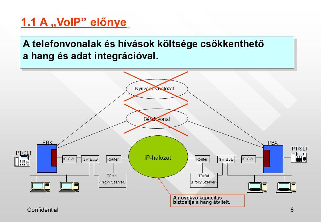 """Confidential6 1.1 A """"VoIP"""" előnye A telefonvonalak és hívások költsége csökkenthető a hang és adat integrációval. PBX IP-GW SW HUB PT/SLT IP-GW IP-hál"""