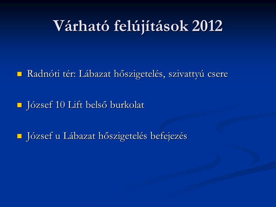 Várható felújítások 2012  Radnóti tér: Lábazat hőszigetelés, szivattyú csere  József 10 Lift belső burkolat  József u Lábazat hőszigetelés befejezés