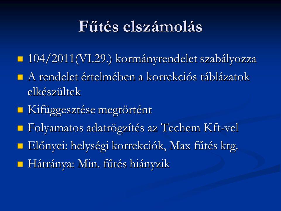 Fűtés elszámolás  104/2011(VI.29.) kormányrendelet szabályozza  A rendelet értelmében a korrekciós táblázatok elkészültek  Kifüggesztése megtörtént  Folyamatos adatrögzítés az Techem Kft-vel  Előnyei: helységi korrekciók, Max fűtés ktg.