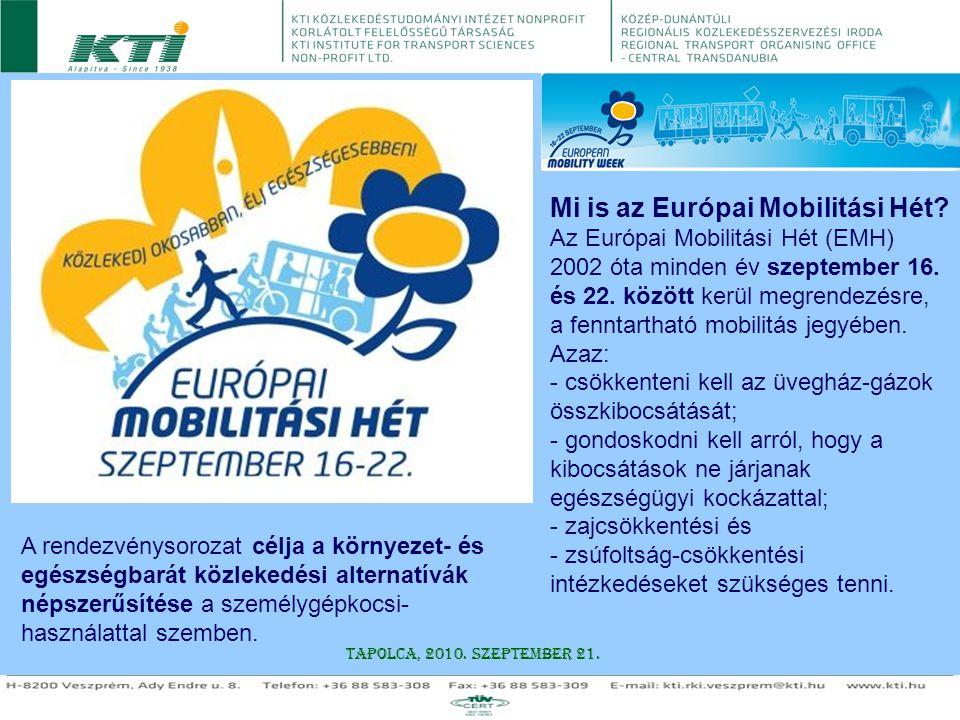 Tapolca, 2010.szeptember 21. Mi is az Európai Mobilitási Hét.