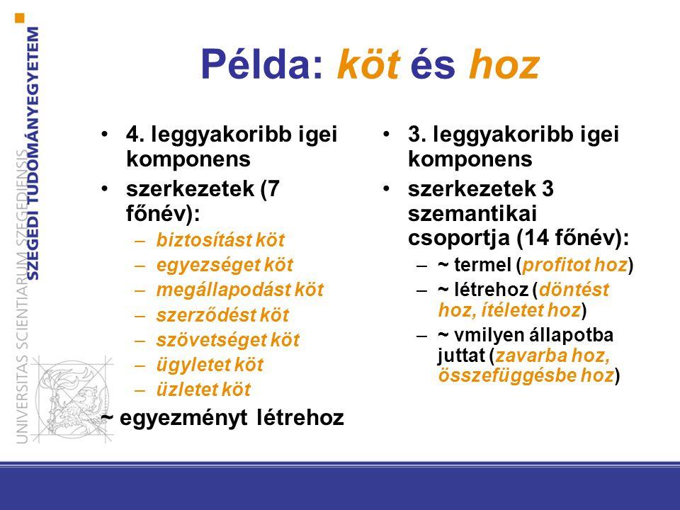 Hivatkozások A magyar nyelv értelmező szótára 1972.