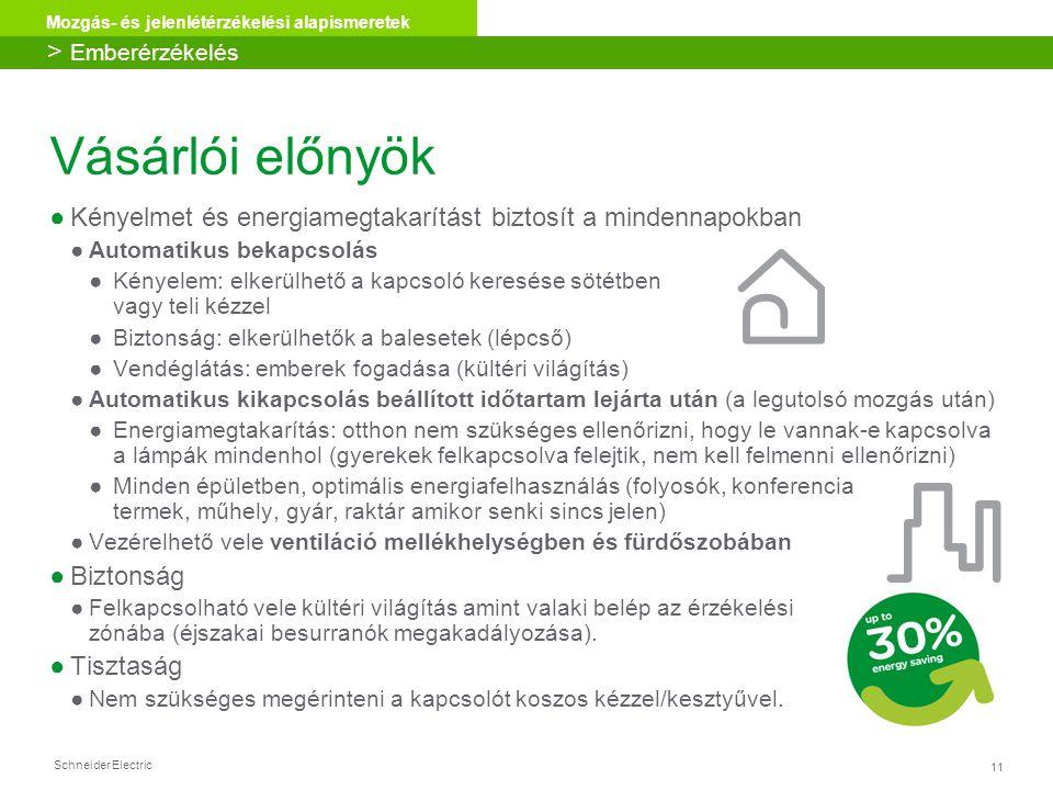 Schneider Electric 11 Mozgás- és jelenlétérzékelési alapismeretek Vásárlói előnyök ●Kényelmet és energiamegtakarítást biztosít a mindennapokban ●Autom