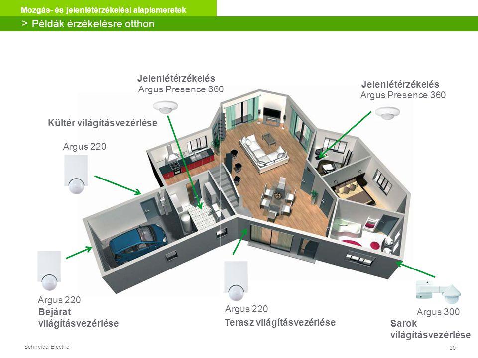 Schneider Electric 20 Mozgás- és jelenlétérzékelési alapismeretek > Példák érzékelésre otthon Sarok világításvezérlése Terasz világításvezérlése Bejár