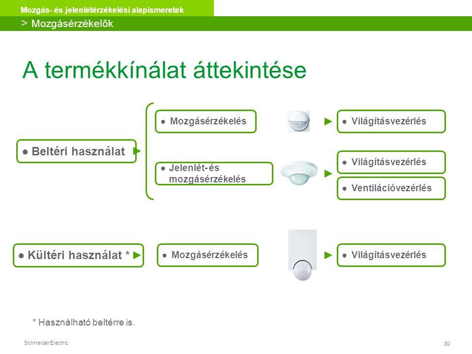 Schneider Electric 30 Mozgás- és jelenlétérzékelési alapismeretek A termékkínálat áttekintése ●Mozgásérzékelés ●Kültéri használat * ●Jelenlét- és mozg