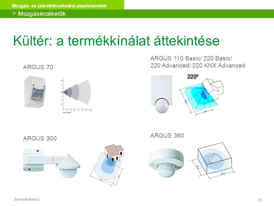 Schneider Electric 32 Mozgás- és jelenlétérzékelési alapismeretek Kültér: a termékkínálat áttekintése ARGUS 70 ARGUS 300 ARGUS 360 ARGUS 110 Basic/ 22