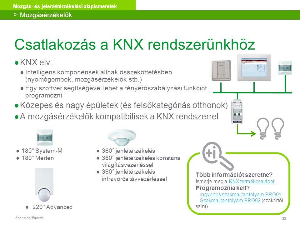 Schneider Electric 33 Mozgás- és jelenlétérzékelési alapismeretek Csatlakozás a KNX rendszerünkhöz ●KNX elv: ●Intelligens komponensek állnak összekött