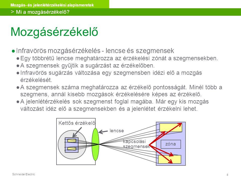Schneider Electric 8 Mozgás- és jelenlétérzékelési alapismeretek zóna lencse kapcsolási szegmensek Kettős érzékelő Mozgásérzékelő ●Infravörös mozgásér