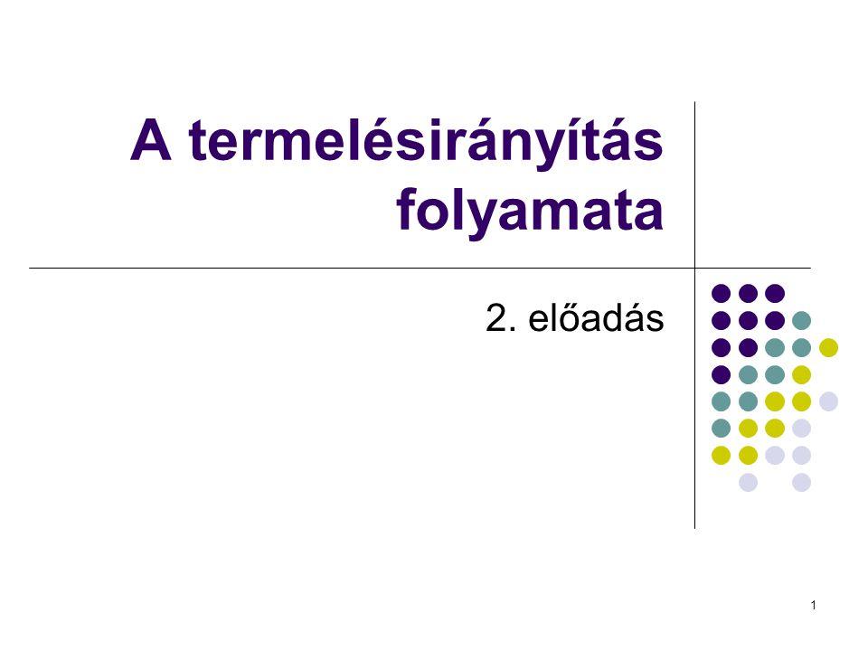 12 A termelési rendszer kialakításának elemei 3.7.