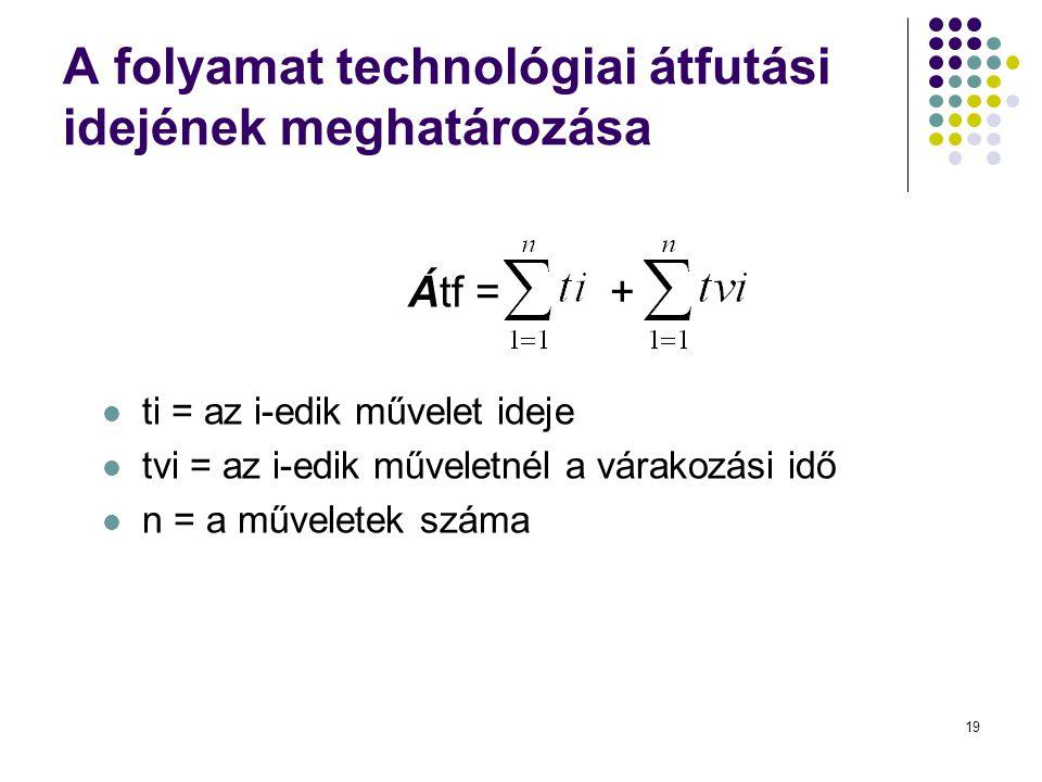 19 A folyamat technológiai átfutási idejének meghatározása Átf = +  ti = az i-edik művelet ideje  tvi = az i-edik műveletnél a várakozási idő  n =