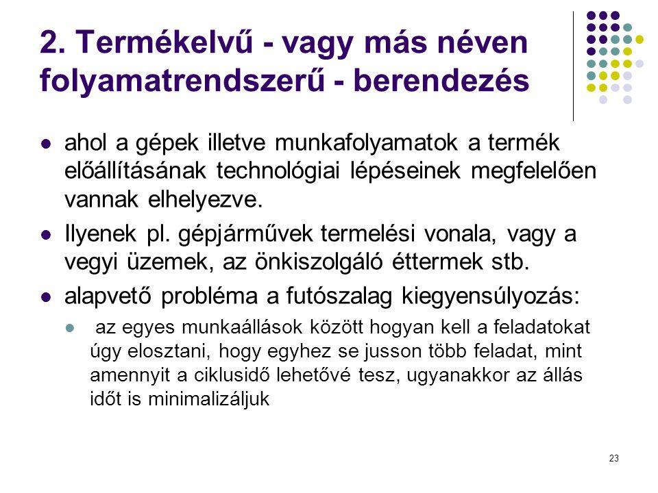 23 2. Termékelvű - vagy más néven folyamatrendszerű - berendezés  ahol a gépek illetve munkafolyamatok a termék előállításának technológiai lépéseine