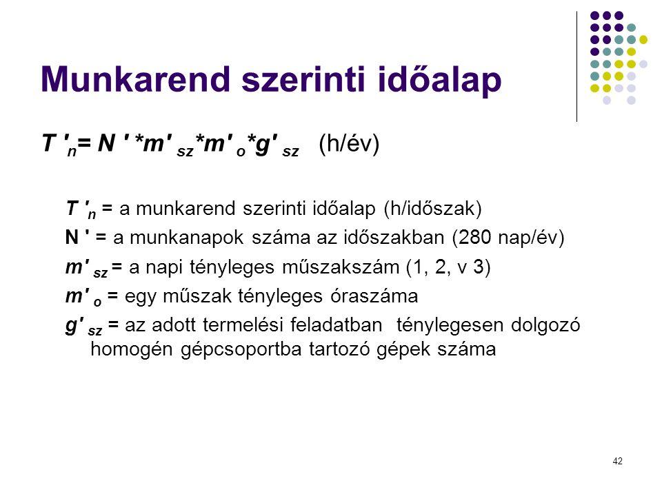 42 Munkarend szerinti időalap T ' n = N ' *m' sz *m' o *g' sz (h/év) T ' n = a munkarend szerinti időalap (h/időszak) N ' = a munkanapok száma az idős