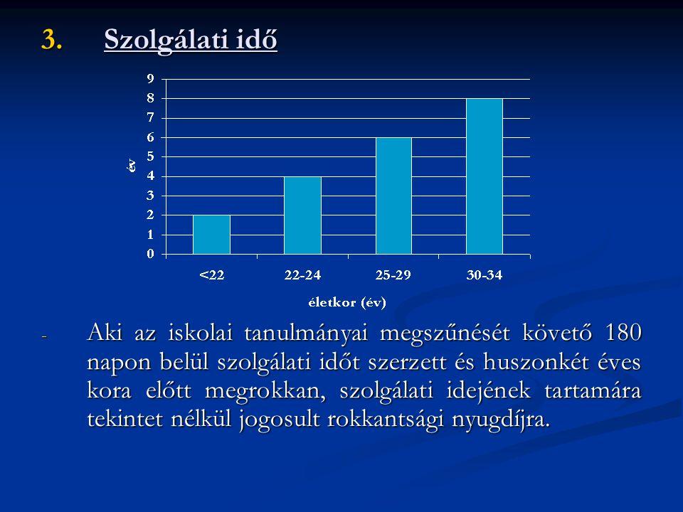 3.Szolgálati idő - Aki az iskolai tanulmányai megszűnését követő 180 napon belül szolgálati időt szerzett és huszonkét éves kora előtt megrokkan, szol