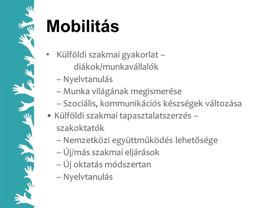 Mobilitás • Külföldi szakmai gyakorlat – diákok/munkavállalók – Nyelvtanulás – Munka világának megismerése – Szociális, kommunikációs készségek változ