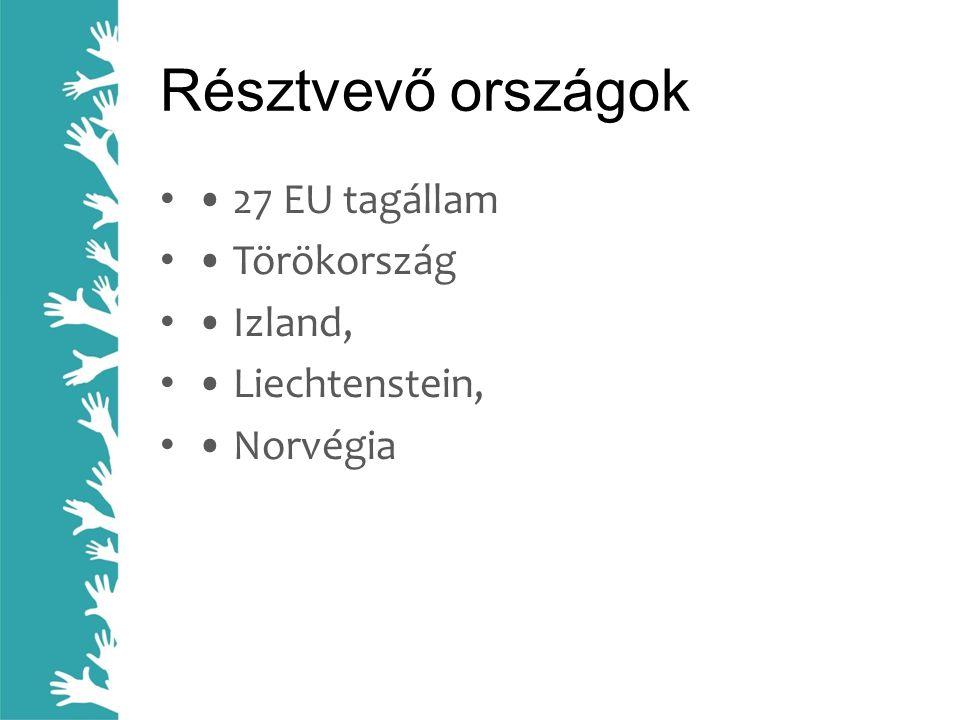Résztvevő országok • • 27 EU tagállam • • Törökország • • Izland, • • Liechtenstein, • • Norvégia
