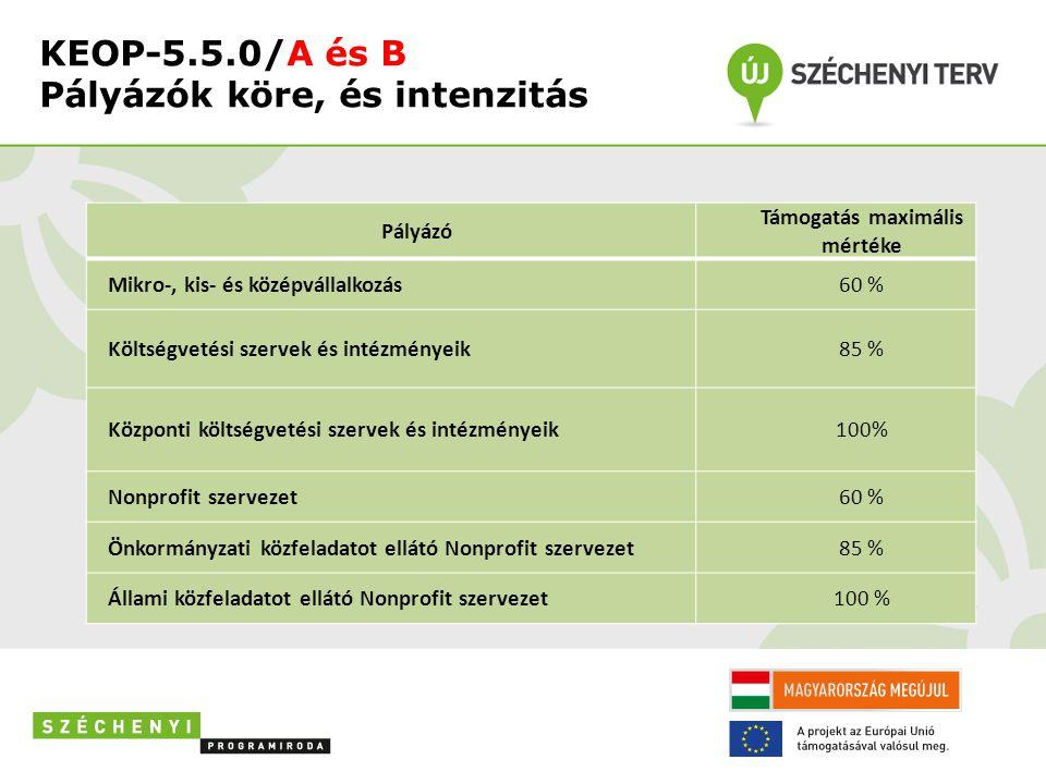 KEOP-5.5.0/A és B Pályázók köre, és intenzitás Pályázó Támogatás maximális mértéke Mikro-, kis- és középvállalkozás60 % Költségvetési szervek és intéz