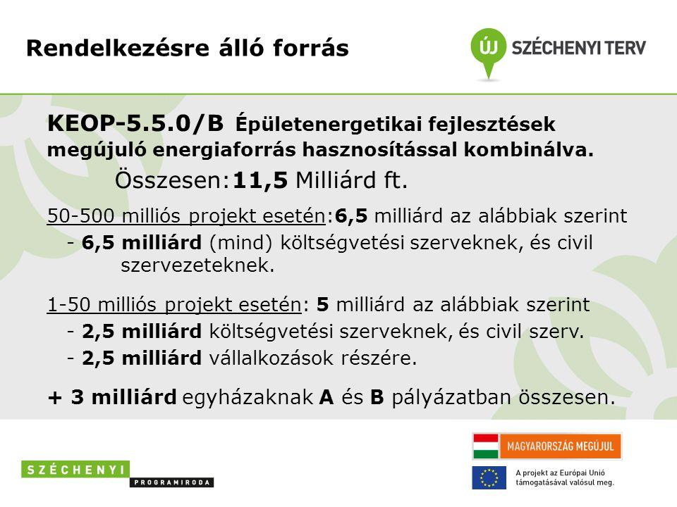 Rendelkezésre álló forrás KEOP-5.5.0/B Épületenergetikai fejlesztések megújuló energiaforrás hasznosítással kombinálva. Összesen:11,5 Milliárd ft. 50-