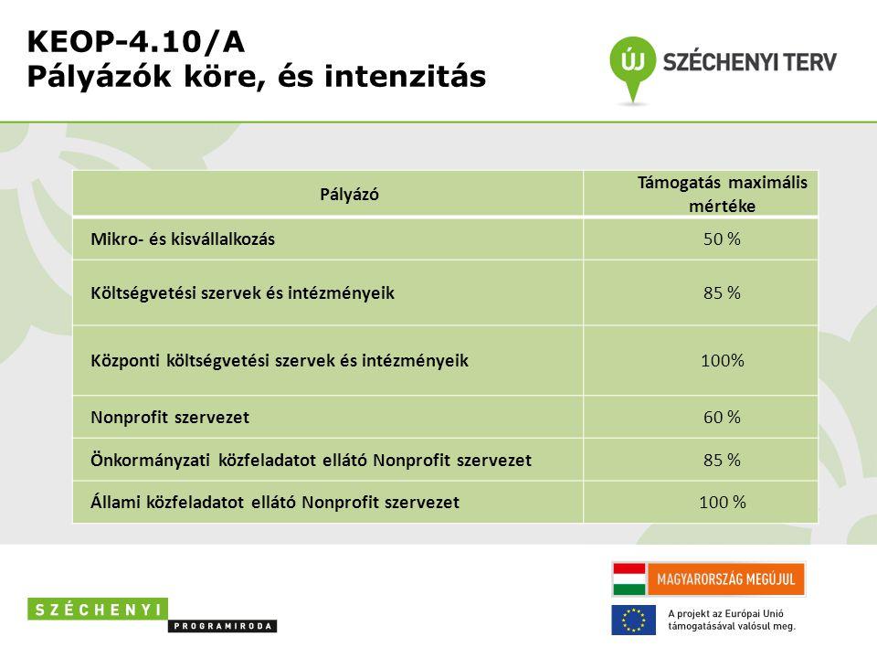 KEOP-4.10/A Pályázók köre, és intenzitás Pályázó Támogatás maximális mértéke Mikro- és kisvállalkozás50 % Költségvetési szervek és intézményeik85 % Kö