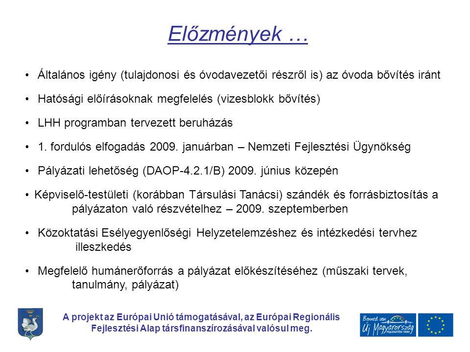 A projekt az Európai Unió támogatásával, az Európai Regionális Fejlesztési Alap társfinanszírozásával valósul meg. • Általános igény (tulajdonosi és ó