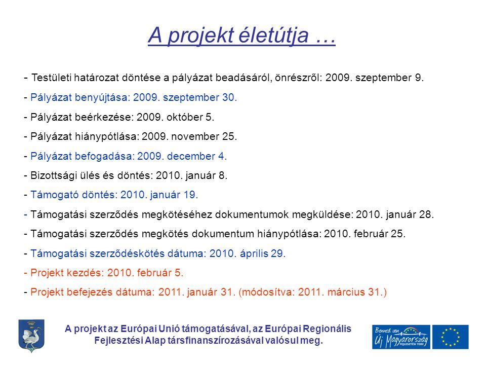 A projekt az Európai Unió támogatásával, az Európai Regionális Fejlesztési Alap társfinanszírozásával valósul meg. A projekt életútja … - Testületi ha