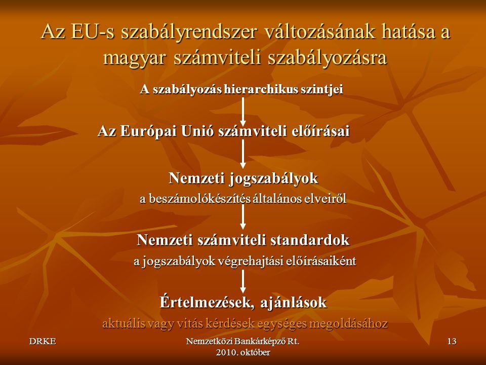 DRKENemzetközi Bankárképző Rt. 2010. október 13 Az EU-s szabályrendszer változásának hatása a magyar számviteli szabályozásra A szabályozás hierarchik