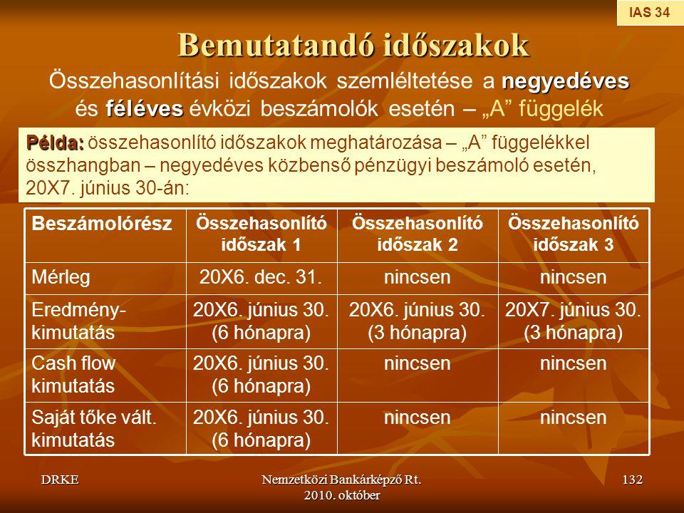 DRKENemzetközi Bankárképző Rt. 2010. október 132 Bemutatandó időszakok negyedéves féléves Összehasonlítási időszakok szemléltetése a negyedéves és fél