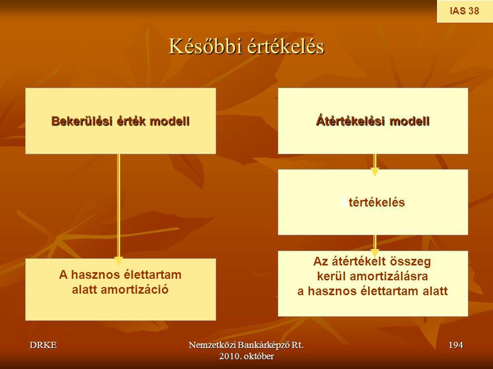 DRKENemzetközi Bankárképző Rt. 2010. október 194 Későbbi értékelés IAS 38 Bekerülési érték modell A hasznos élettartam alatt amortizáció Átértékelési