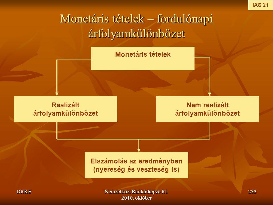 DRKENemzetközi Bankárképző Rt. 2010. október 233 Monetáris tételek – fordulónapi árfolyamkülönbözet IAS 21 Monetáris tételek Elszámolás az eredményben