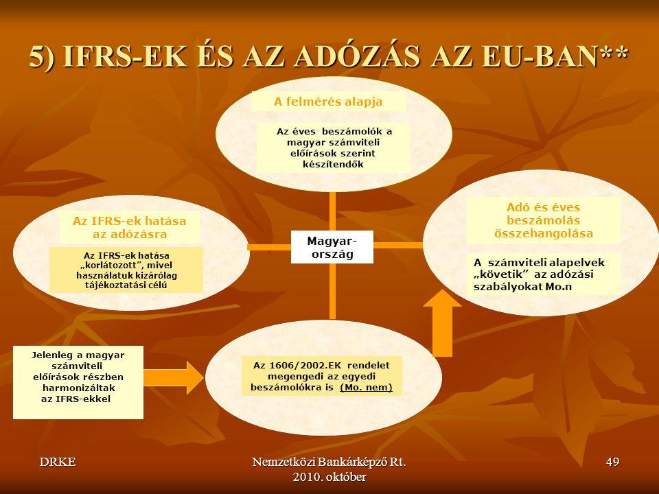 DRKENemzetközi Bankárképző Rt. 2010. október 49 Az 1606/2002.EK rendelet megengedi az egyedi beszámolókra is (Mo. nem) Az éves beszámolók a magyar szá