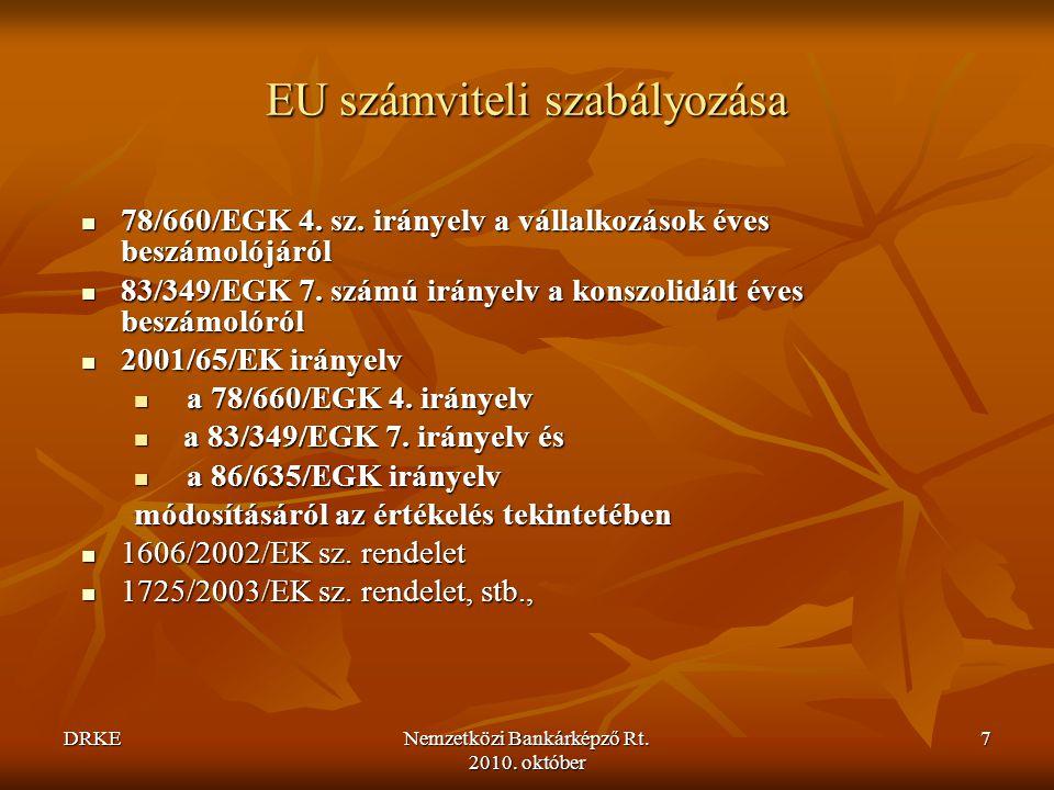 DRKENemzetközi Bankárképző Rt.2010. október 128 Mit.