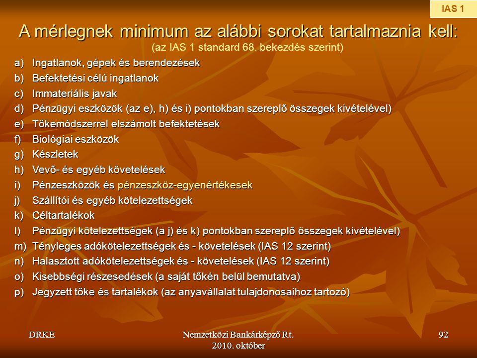 DRKENemzetközi Bankárképző Rt. 2010. október 92 A mérlegnek minimum az alábbi sorokat tartalmaznia kell: A mérlegnek minimum az alábbi sorokat tartalm