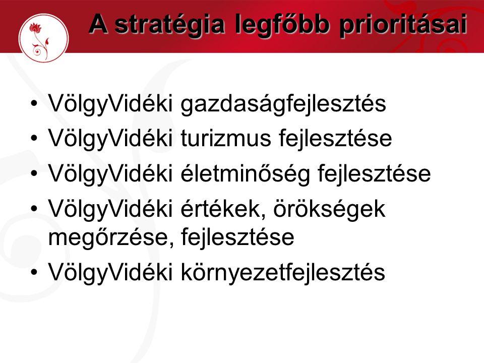 A stratégia legfőbb prioritásai •VölgyVidéki gazdaságfejlesztés •VölgyVidéki turizmus fejlesztése •VölgyVidéki életminőség fejlesztése •VölgyVidéki ér