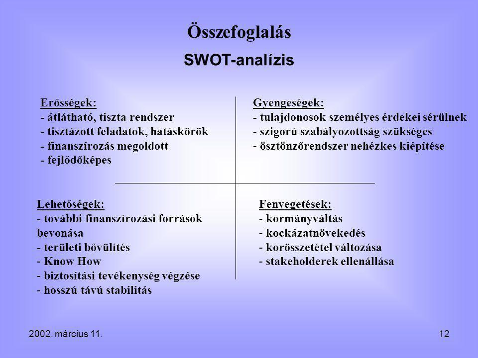 2002. március 11.12 SWOT-analízis Erősségek: - átlátható, tiszta rendszer - tisztázott feladatok, hatáskörök - finanszírozás megoldott - fejlődőképes