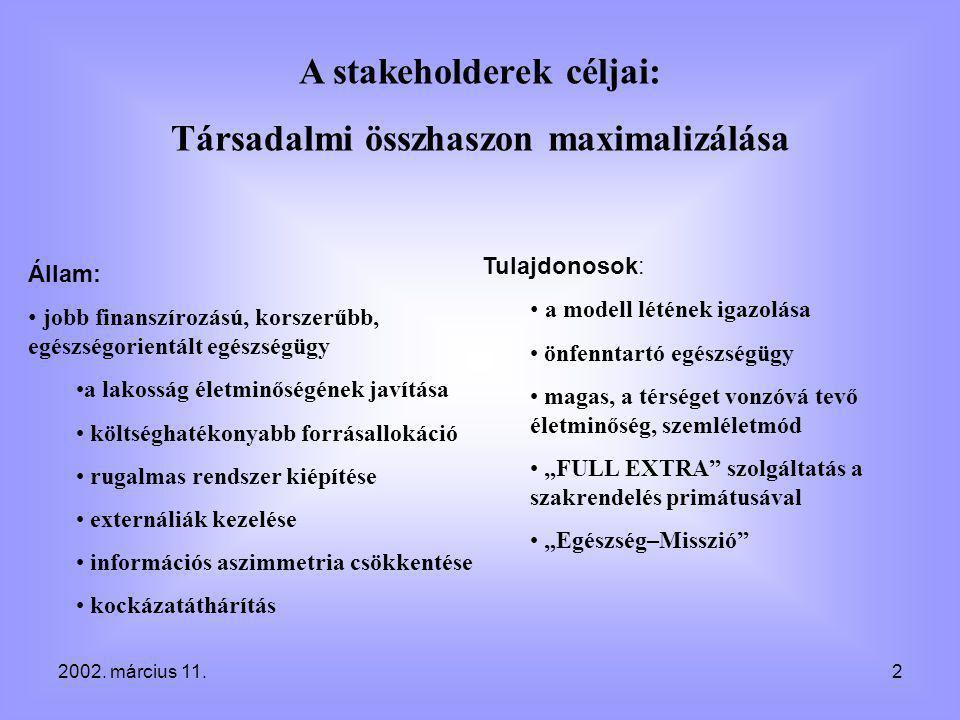 2 A stakeholderek céljai: Társadalmi összhaszon maximalizálása Állam: • jobb finanszírozású, korszerűbb, egészségorientált egészségügy •a lakosság éle