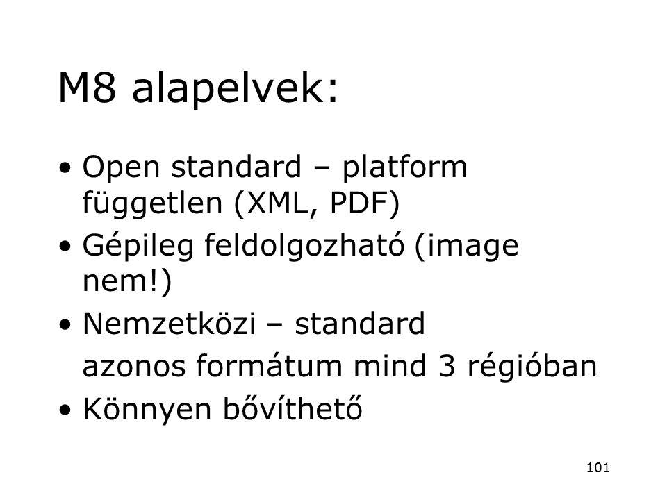 M8 alapelvek: •Open standard – platform független (XML, PDF) •Gépileg feldolgozható (image nem!) •Nemzetközi – standard azonos formátum mind 3 régióba
