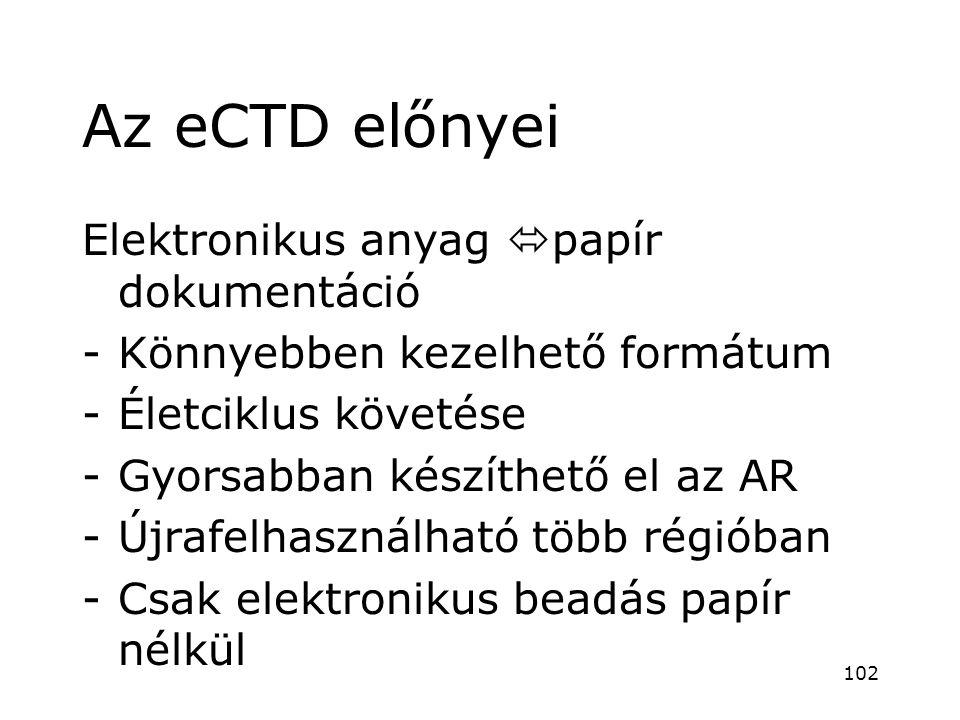 Az eCTD előnyei Elektronikus anyag  papír dokumentáció -Könnyebben kezelhető formátum -Életciklus követése -Gyorsabban készíthető el az AR -Újrafelha