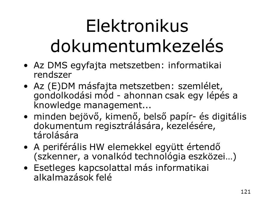 Elektronikus dokumentumkezelés •Az DMS egyfajta metszetben: informatikai rendszer •Az (E)DM másfajta metszetben: szemlélet, gondolkodási mód - ahonnan