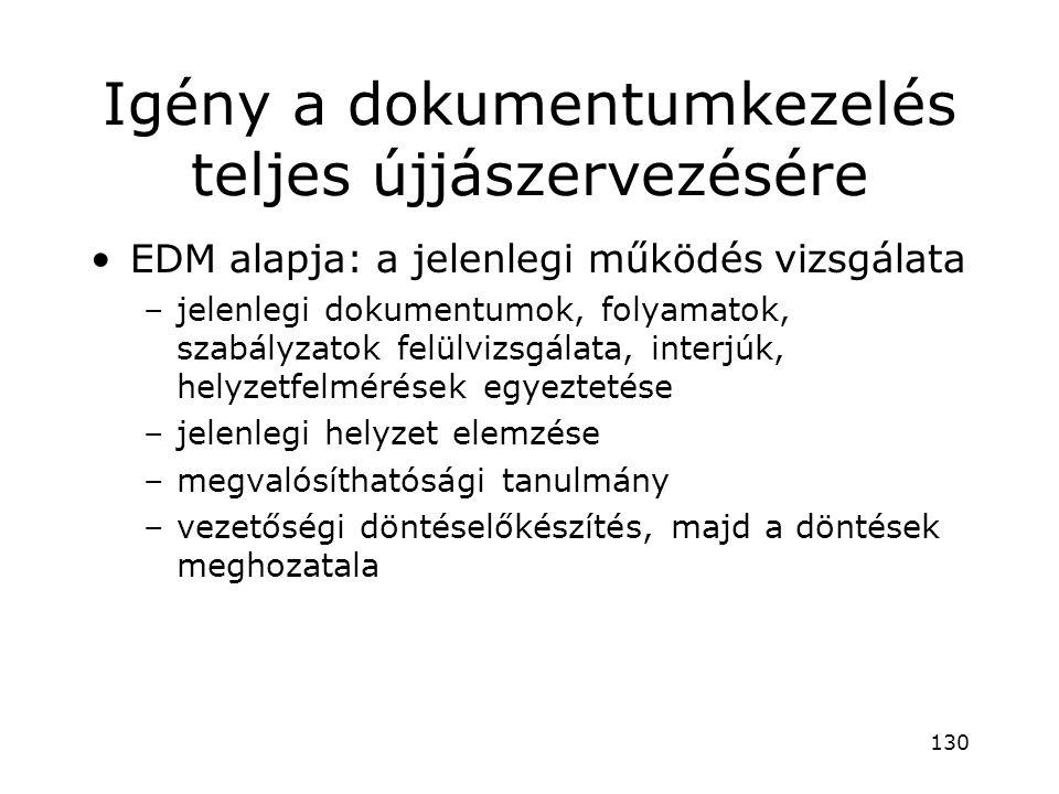 Igény a dokumentumkezelés teljes újjászervezésére •EDM alapja: a jelenlegi működés vizsgálata –jelenlegi dokumentumok, folyamatok, szabályzatok felülv