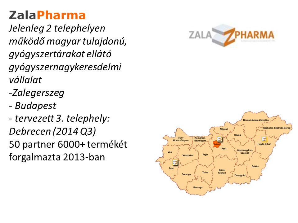 ZalaPharma Jelenleg 2 telephelyen működő magyar tulajdonú, gyógyszertárakat ellátó gyógyszernagykeresdelmi vállalat -Zalegerszeg - Budapest - tervezet