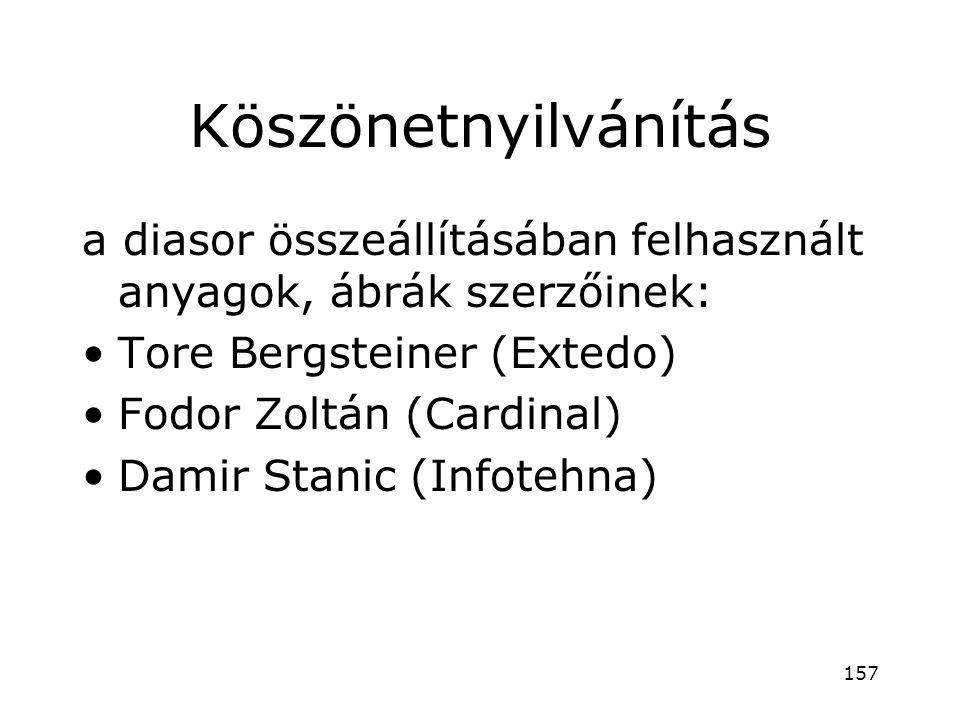 Köszönetnyilvánítás a diasor összeállításában felhasznált anyagok, ábrák szerzőinek: •Tore Bergsteiner (Extedo) •Fodor Zoltán (Cardinal) •Damir Stanic