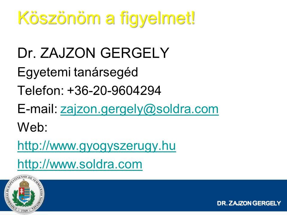 DR. Z AJZON G ERGELY Köszönöm a figyelmet! Dr. ZAJZON GERGELY Egyetemi tanársegéd Telefon: +36-20-9604294 E-mail: zajzon.gergely@soldra.comzajzon.gerg