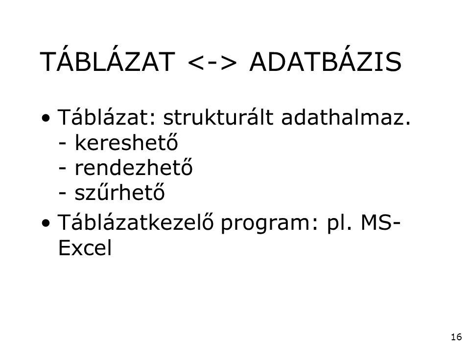16 TÁBLÁZAT ADATBÁZIS •Táblázat: strukturált adathalmaz. - kereshető - rendezhető - szűrhető •Táblázatkezelő program: pl. MS- Excel