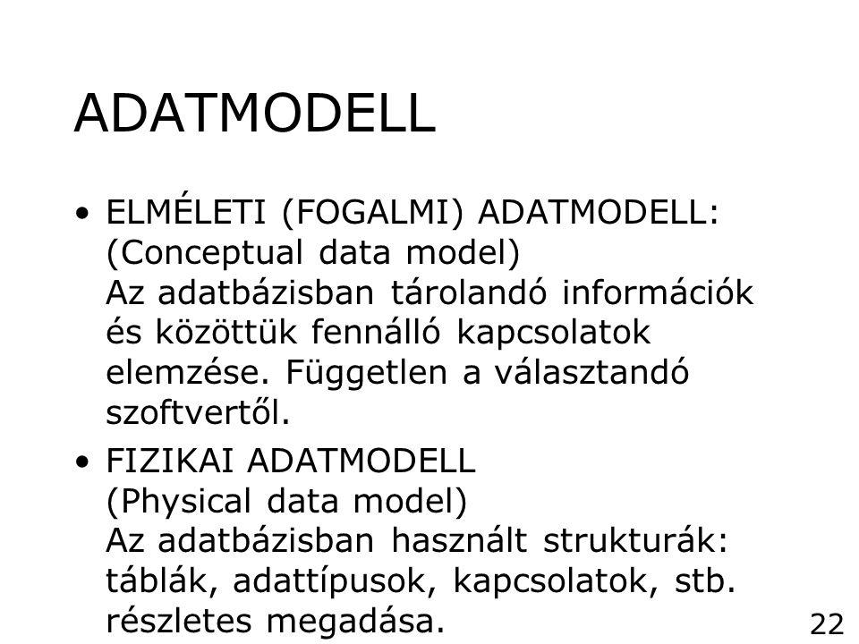 ADATMODELL •ELMÉLETI (FOGALMI) ADATMODELL: (Conceptual data model) Az adatbázisban tárolandó információk és közöttük fennálló kapcsolatok elemzése. Fü