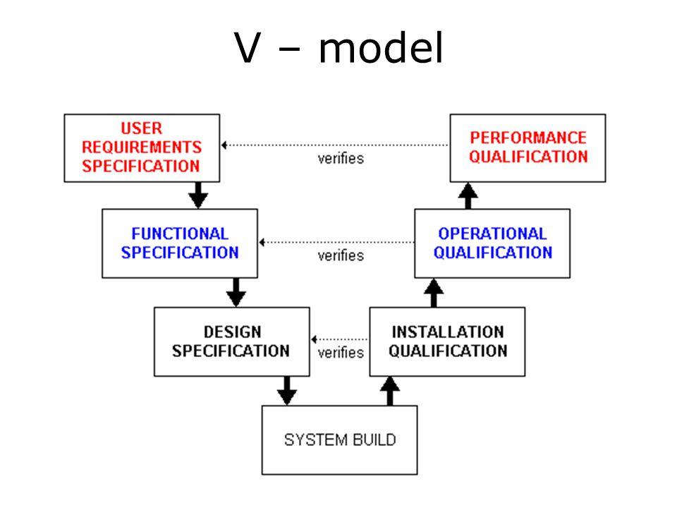 V – model