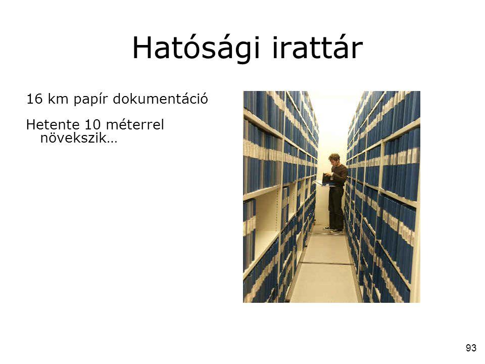 16 km papír dokumentáció Hetente 10 méterrel növekszik… Hatósági irattár 93
