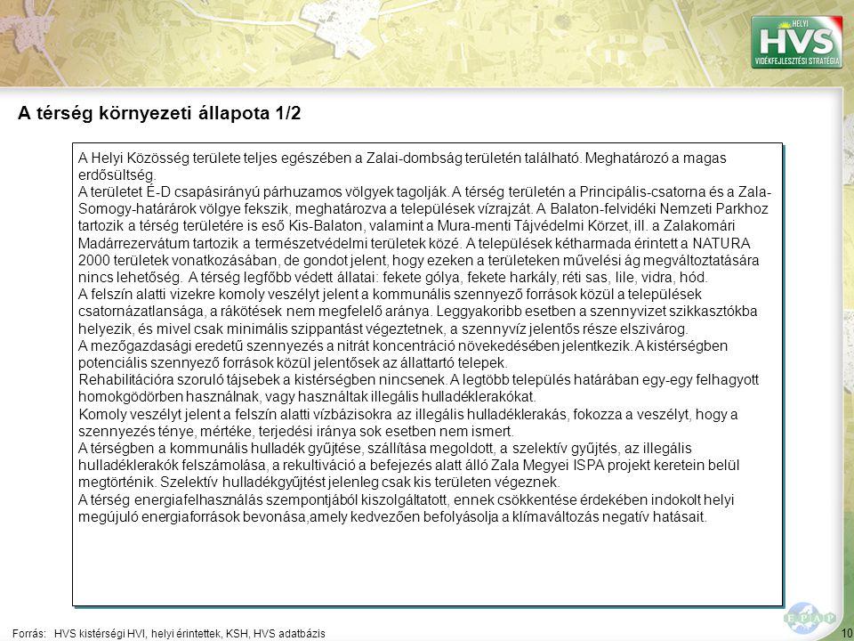 10 A Helyi Közösség területe teljes egészében a Zalai-dombság területén található.